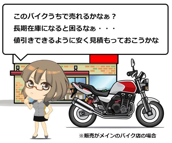 バイク 売る 比較1
