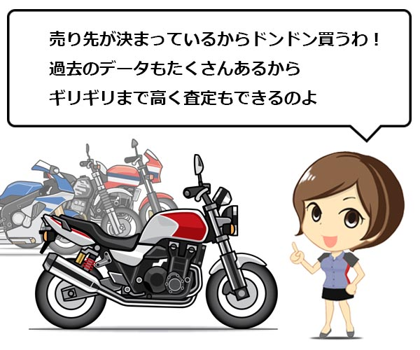 バイク 売る 売却 査定 バイク王 5