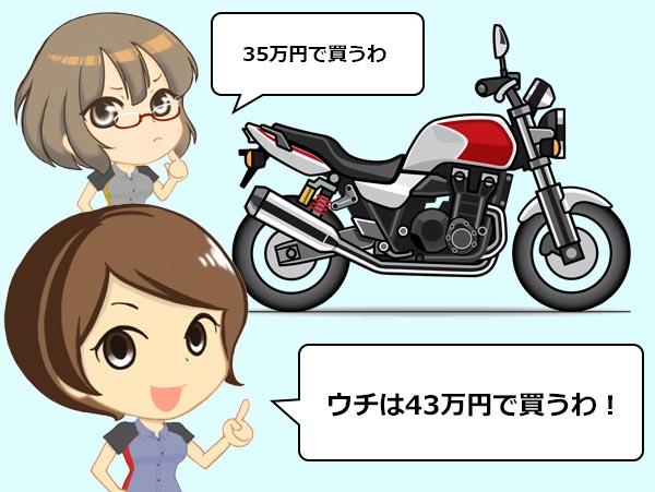 バイク 売る 売却 査定 バイク王 2