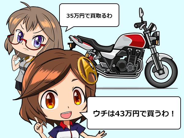 バイク 買取 売却 売る なら 査定 3